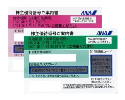買取:ANA(全日空)株主優待券
