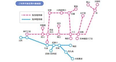 阪神電鉄株主優待券
