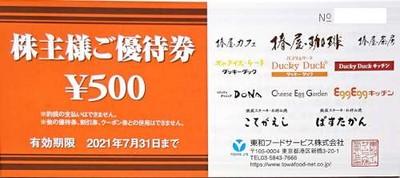東和フードサービス株主優待券の高価買取