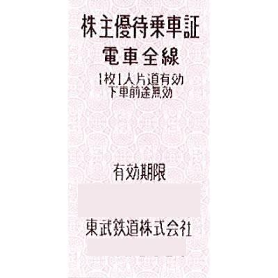 東武鉄道株主優待券
