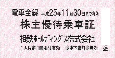 相模鉄道 株主優待乗車証(有効期限12月15日迄)