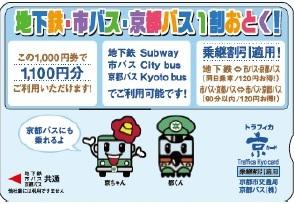 トラフィカ京カード 1,000円